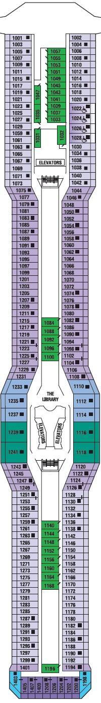 Deck 10 - Sky Deck